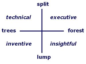 split-lump