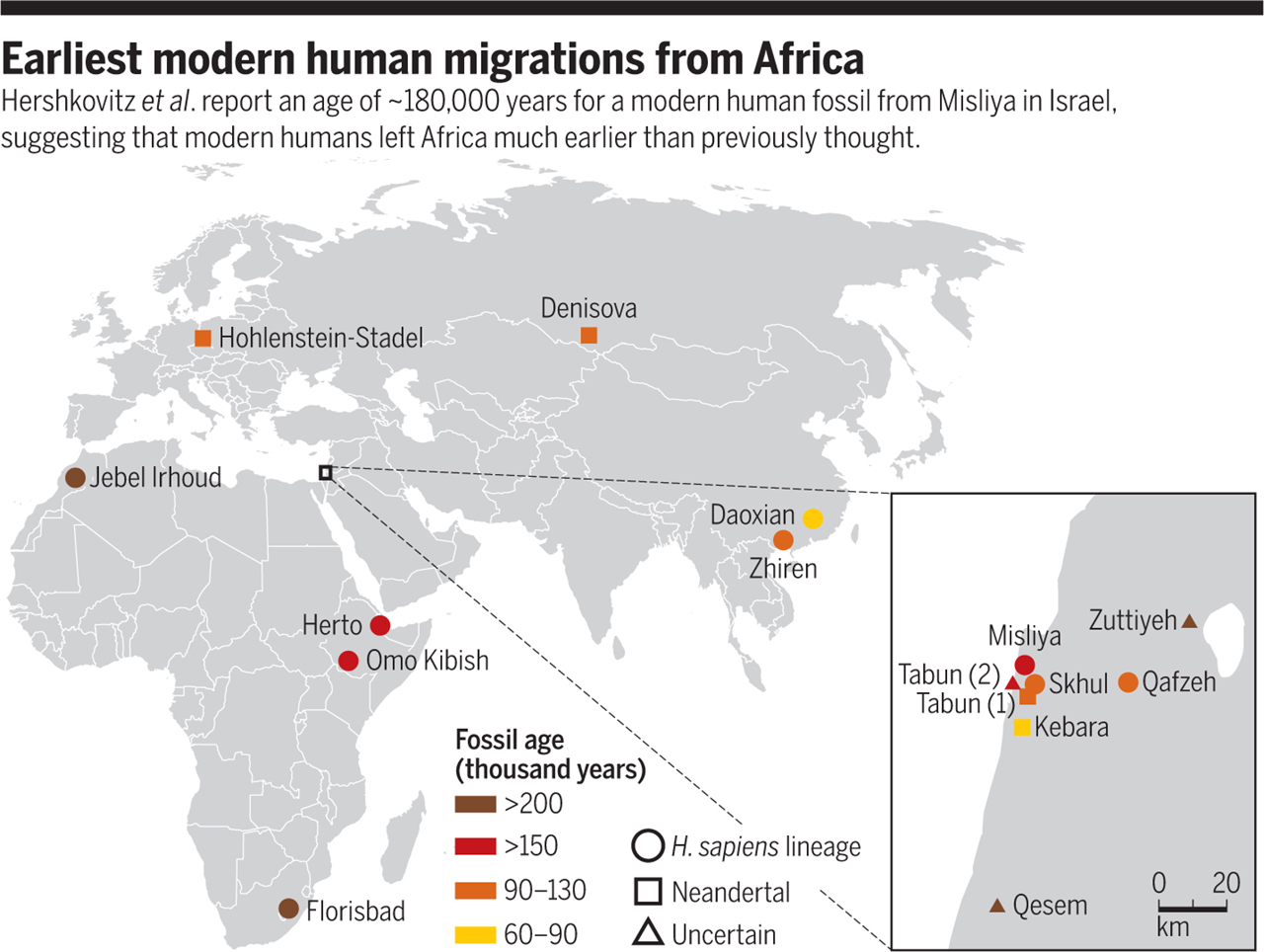 Migration Part of Us from the Get Go